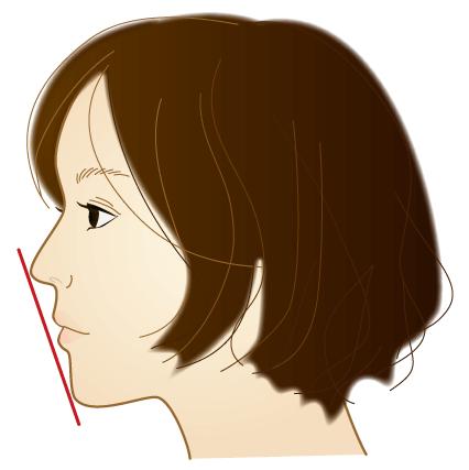 歯を抜いた場合は、口元が後ろに下がる分鼻が高くなります。